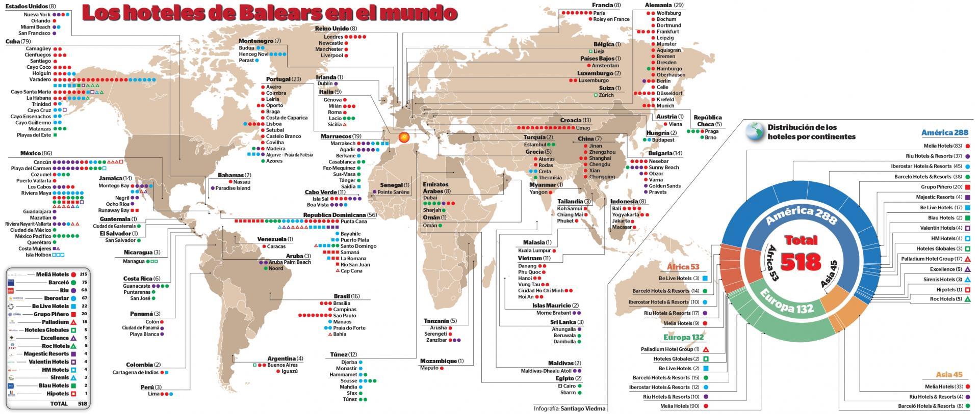 Todos los hoteles de Balears en el Caribe