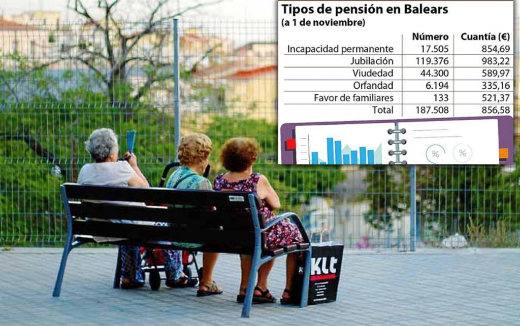 España nike sales air max 97 women 545913 comprar el mejor