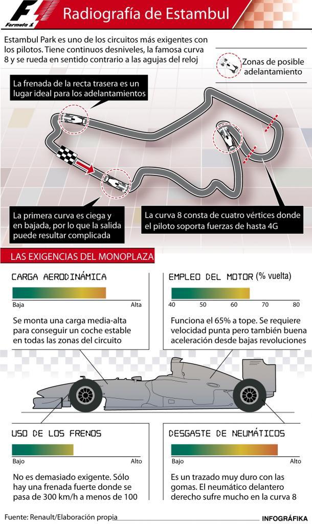 Alonso, el más rápido bajo la lluvia; Vettel destroza su coche