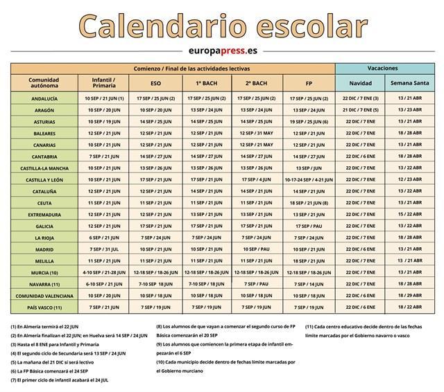 Calendario Vacaciones.Calendario Escolar 2018 2019 En Baleares Navidad Semana Santa Y