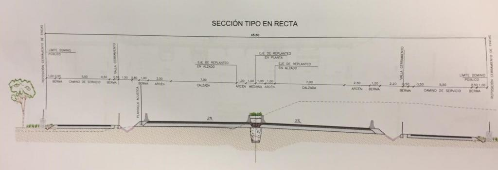 El Consell anuncia una reducción del proyecto de la vía Llucmajor-Campos