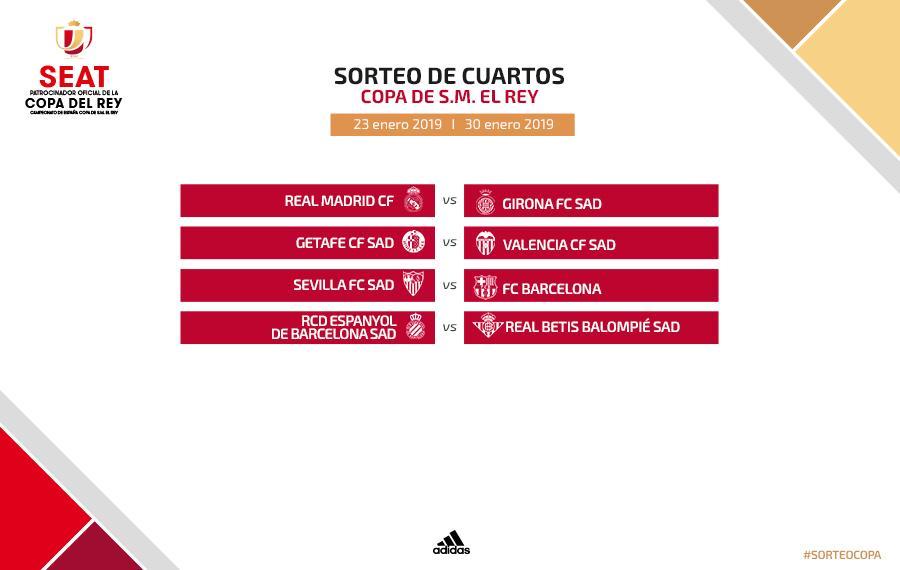 Definidos los cuartos de final de la Copa del Rey