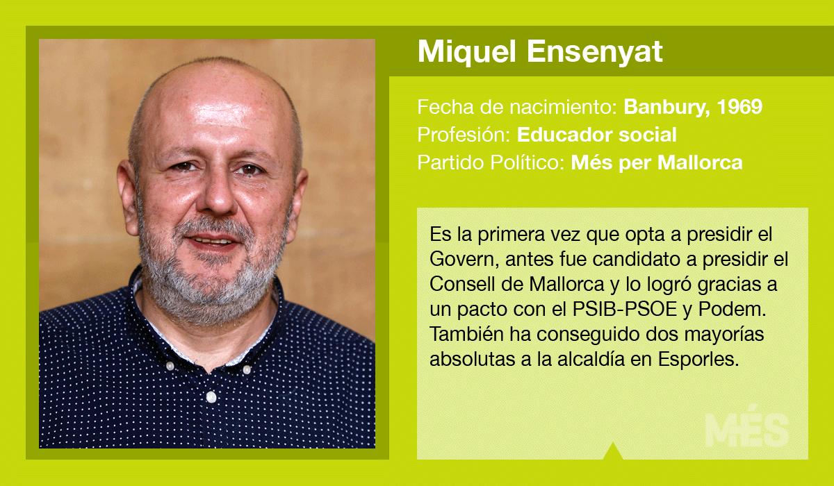 Miquel Ensenyat es el candidato de Més per Mallorca al Govern
