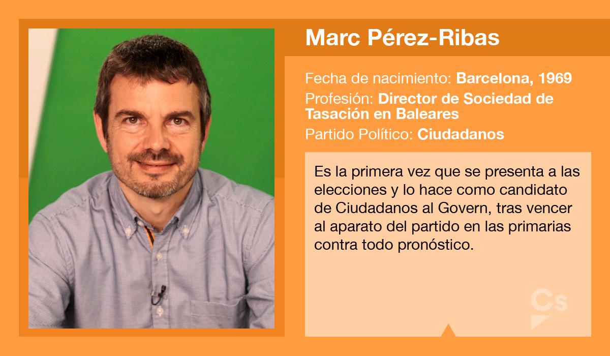 Marc Pérez-Ribas es el candidato de Ciudadanos al Govern