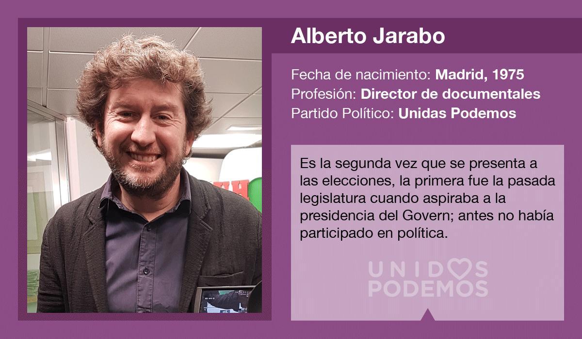 Alberto Jarabo, candidato de Unidas Podemos al Ajuntament de Palma