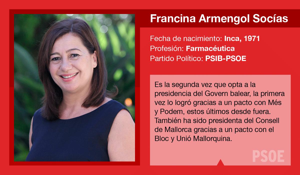 Francina Armengol, candidata del PSIB-PSOE al Govern