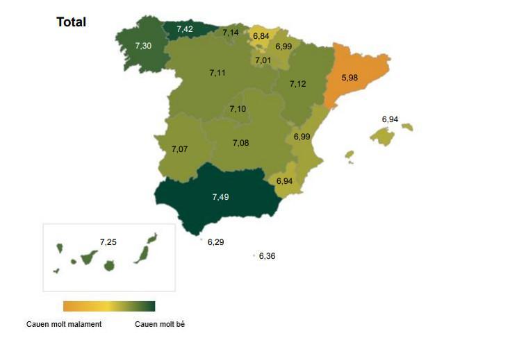 Catalanes, vascos y baleares: ¿Quiénes caen peor en España?