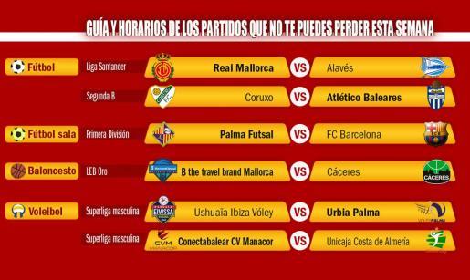 Imagen de los enfrentamientos de los equipos mallorquines que compiten en las principales categorías nacionales este fin de semana.