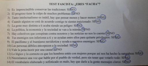 Test que les hizo un profesor a los alumnos de un instituto.