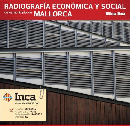 Portada del primer monográfico sobre la realidad económica y social de la Part Forana: Inca.