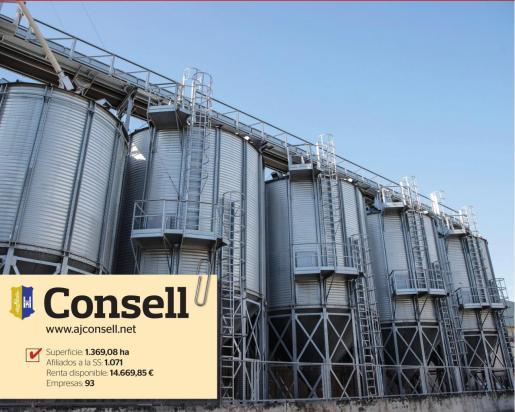 Los silos de la cooperativa Camp Mallorquí son un símbolo de Consell.