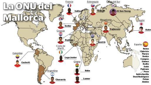 Mapa del mundo donde se recoge la diversa procedencia de la actual plantilla del Real Mallorca.