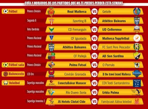 Imagen de los enfrentamientos de los equipos mallorquines que compiten en las principales competiciones nacionales.