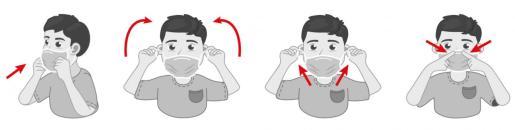 Los niños deben seguir unas indicaciones para colocarse la mascarilla y un adulto debe supervisar el proceso.