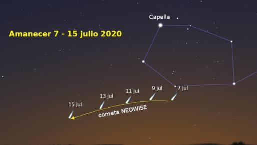 El cometa NEOWISE ya es visible en las madrugadas del mes de julio, justo antes del amanecer.