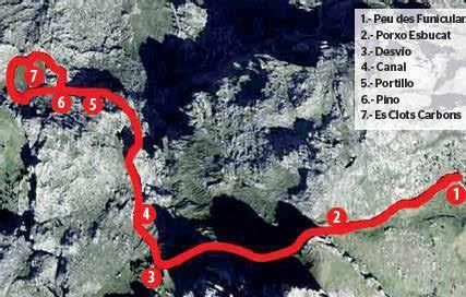 Ruta para conocer es Clots Carbons, el desierto de la Serra de Tramuntana.