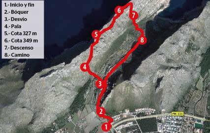 Ruta de la Serra del Cavall Bernat por la faja central.