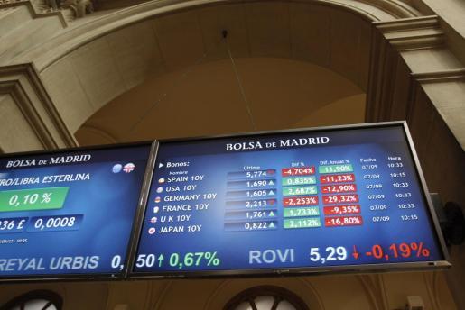 La rentabilidad del bono español a diez años bajó hoy del 6 % y se situó en el 5,72 %, con lo que la prima de riesgo cayó hasta los 415 puntos por los planes de compra de deuda del BCE.