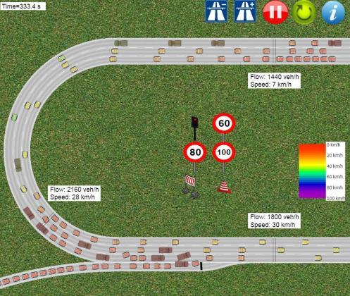 La herramienta permite ver la situación de tráfico por vías, velocidades y volumen de coches.