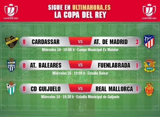 Real Mallorca, Atlético Baleares y Cardassar se enfrentan a Guijuelo, Fuenlabrada y Atlético de Madrid.