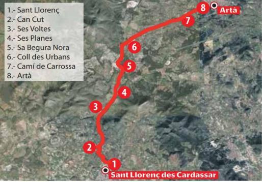 De Sant Llorenç a Artà: entre el vergel y el secadal.