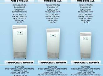 Soluciones para la desinfección, filtrado y purificación de aire, Eco Cleaning Systems Technical