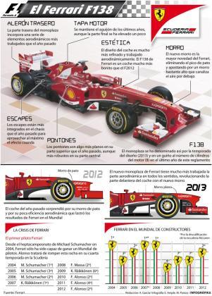 Ferrari presenta su monoplaza para 2013 con la prioridad de «ser competitivo desde el principio».