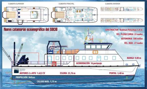 El nuevo catamarán ya se encuentra en Palma, tras su construcción en astilleros de Vigo.