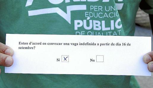 Imagen de la papeleta con la pregunta planteada a los docentes.
