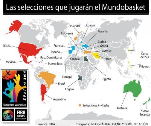 El gráfico muestra los diferentes países que competirán en el Mundial de Baloncesto.