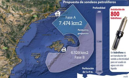 Gráfico que muestra el proyecto de prospecciones petrolíferas en el Mediterráneo.