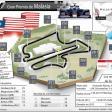 Circuito de Sepang de F1