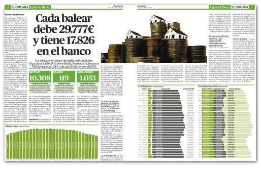 Un análisis del PIB per cápita constató un progresivo empobrecimiento de Balears.