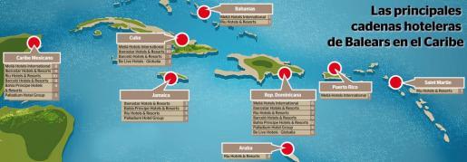 Cadenas hoteleras mallorquinas en el Caribe