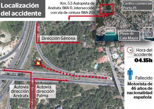 El gráfico muestra el lugar del accidente.