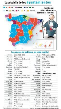 Mapa con las capitales de provincia y los colores de sus alcaldes.