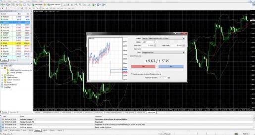 MetaTrader es la mejor plataforma de transacciones financieras.