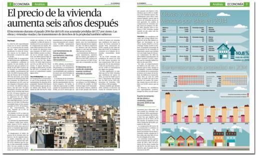 Imagen del reportaje sobre el precio de la vivienda.