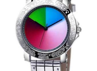 ABC relojes