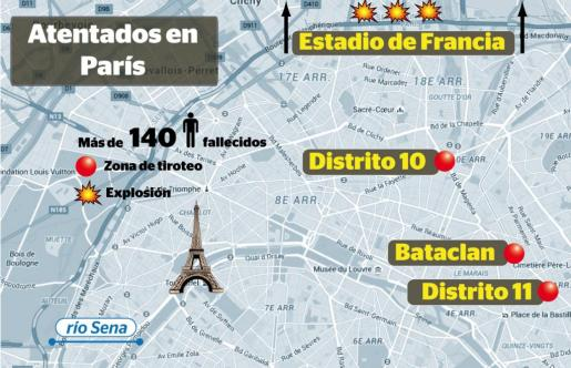Gráfico de la ubicación de los atentados acaecidos en París.
