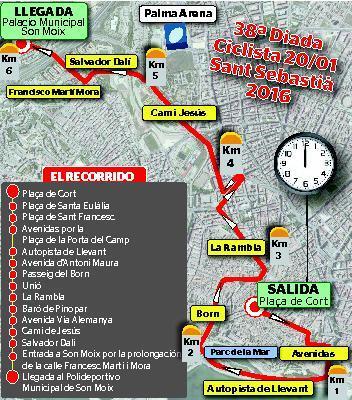 Gráfico del recorrido de la Diada Ciclista.