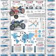Las claves del Mundial de Motociclismo 2016