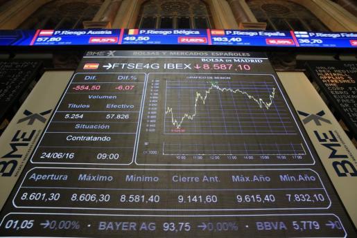 Panel informativo de la Bolsa de Madrid que muestra la evolución del principal indicador de la bolsa española, el IBEX 35, en una jornada que se ha iniciado con un desplome afectada por la decisión de Reino Unido de abandonar la Unión Europea, el conocido como 'brexit'.