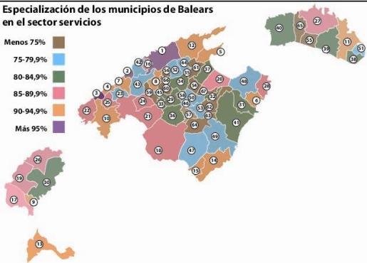 Especialización de los municipios de Balears en el sector servicios