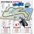 Circuito del Gran Premio de Australia