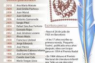 Premio Cervantes 2010