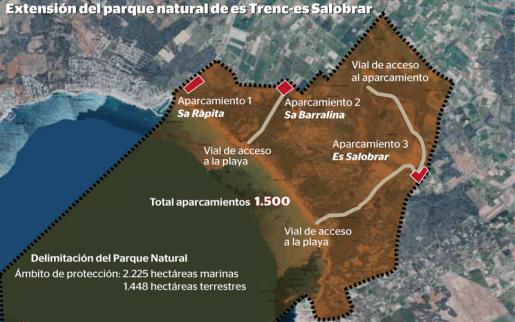 Gráfica de la extensión del Parc Natural es Trenc-Salobrar.