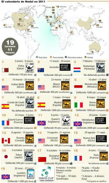 Calendario 2011 Espana.Fotogaleria Calendario De Rafael Nadal Para 2011
