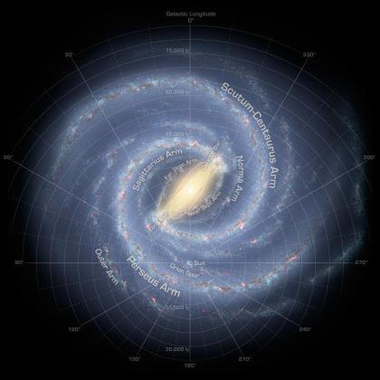 Los expertos han hallado que «un evento muy fuerte y enérgico ocurrió hace de 6 a 9 millones de años» en el centro de nuestra galaxia.