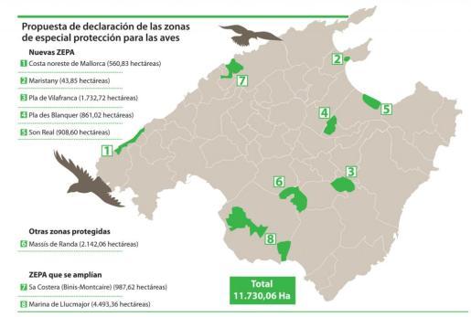 Gráfico de las propuestas de declaración de zonas Zepa.